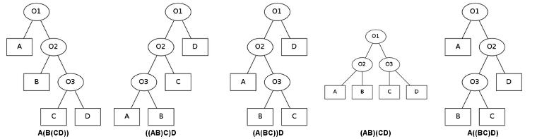 strategie asupra opțiunilor binare ale graficului de minute